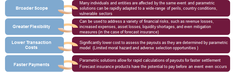 advantages of index insurance over traditional insurance